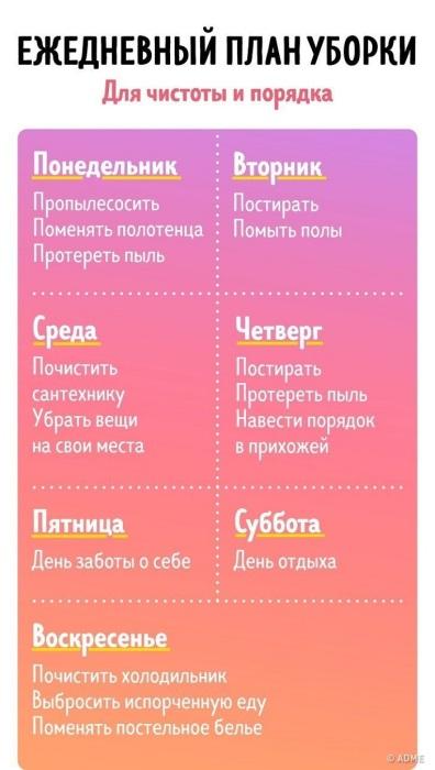 Составьте график уборки на каждый день. / Фото: pinterest.ru