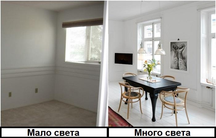 Для комнат с недостатком естественного света нужно подбирать теплый белый цвет