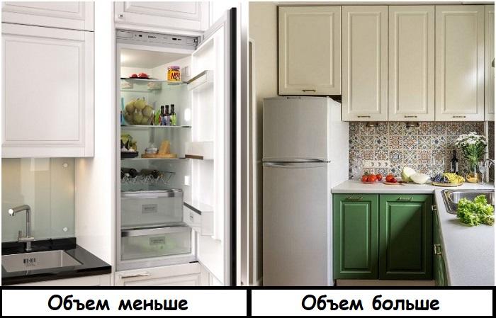 Встроенный холодильник обычно меньшего объема