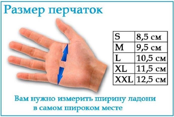 Шпаргалка для определения размера перчаток. / Фото: globusmedspb.ru