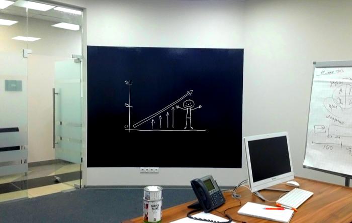 Графическая доска - отличный вариант для мозгового штурма и конференций. / Фото: iq-board.ru