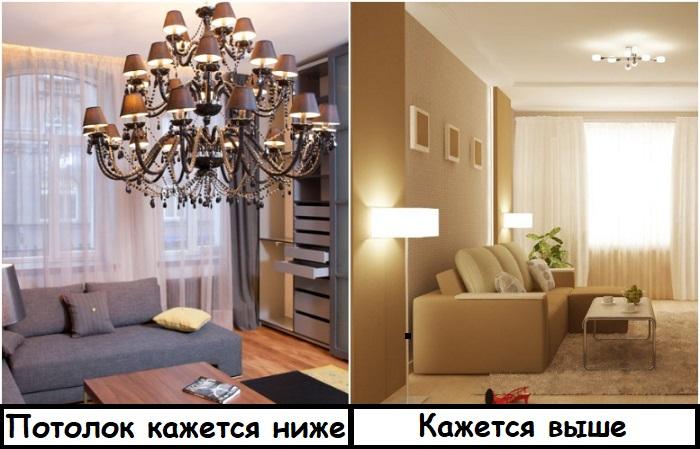 Массивная люстра сделает потолок ниже, а компактная - выше