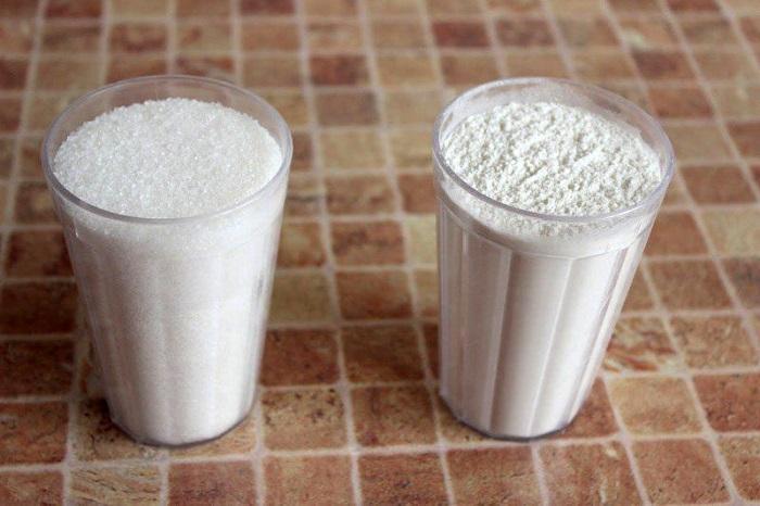 Если измерять компоненты стаканами, легко ошибиться. / Фото: meduzhastiki.ru
