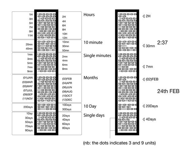 Оригинальные часы Binary Flow: инструкция к применению