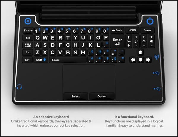 Компьютер для людей пожилого возраста: крупные клавиши - залог успешной работы