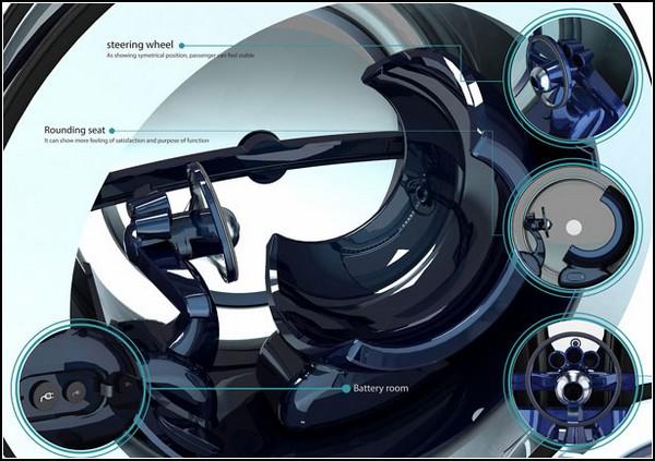 Автомобиль на энергии ветра: вид изнутри