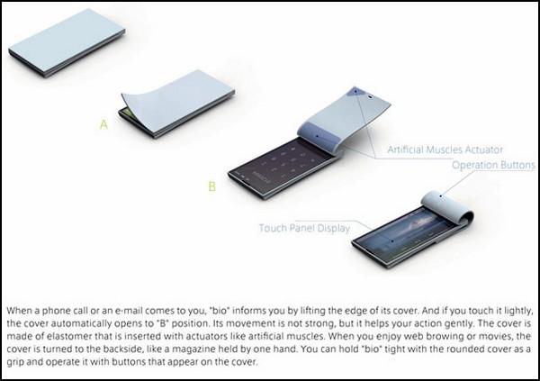 Телефон будущего: инструкция