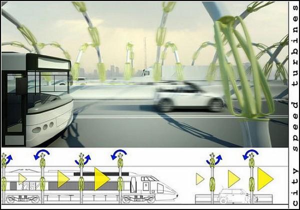 Дешевая энергия от City Speed Turbine: как это работает