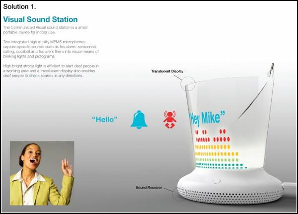 Звуковизуальная станция для глухих и слабослышащих. *Чашка*
