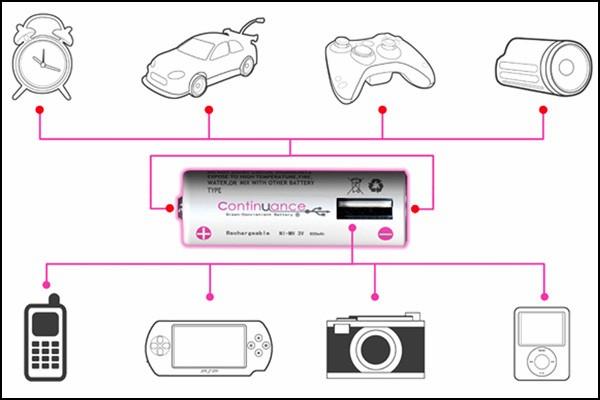 USB-аккумулятор Continuance