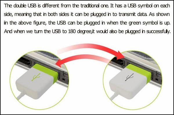 Double U: гаджет против проблем с USB