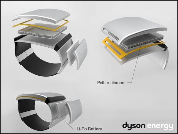 Лучшее зарядное устройство Dyson Energy в разрезе