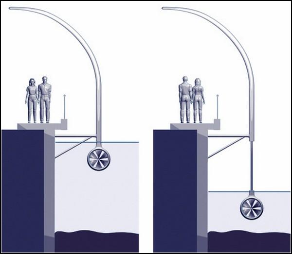 Микро-ГЭС автоматически подстраивается под приливы