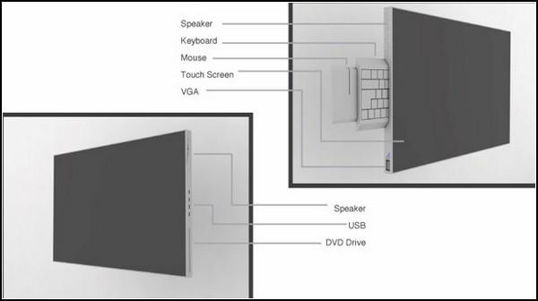 Электронный офис будущего: периферийные модули