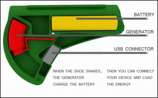 Быстрая ходьба позволит зарядить телефон: Green Cellphone Charger