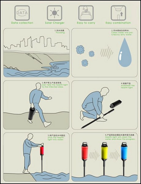 Морской светофор на страже чистоты