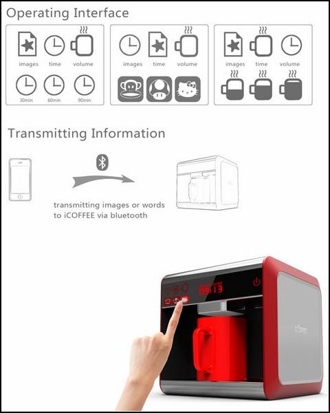 Рисунки на кофе и в смартфоне: iCoffee