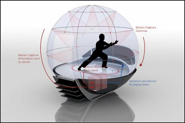Проводник в виртуальную реальность: Immersive Cocoon