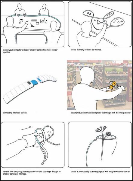 Безумные идеи: сканирующий шнур