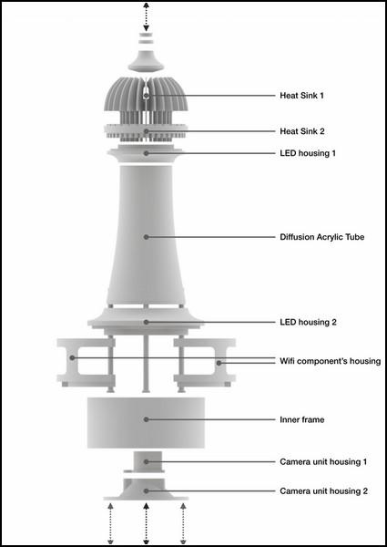 Лампа-видеоняня Loofa: внутреннее устройство