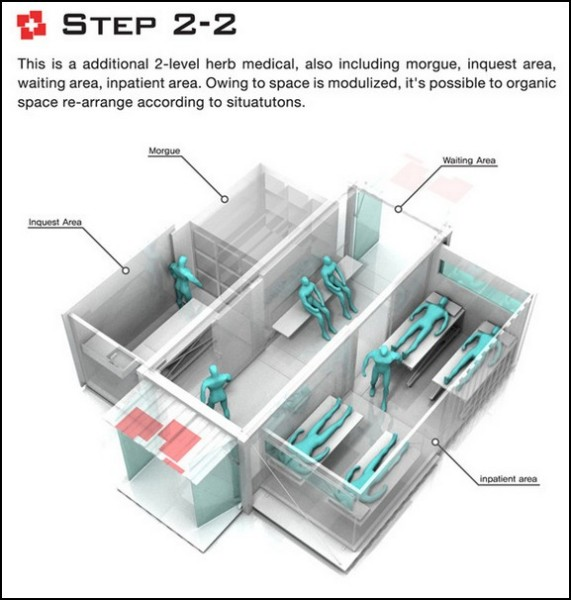 Мобильный рентген кабинета габариты