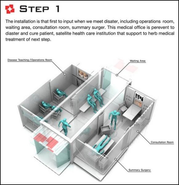 Полевой госпиталь-1 с комнатой для инструктажа и сборов
