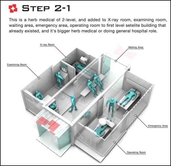 Полевой госпиталь-2-1 с рентген-кабинетом