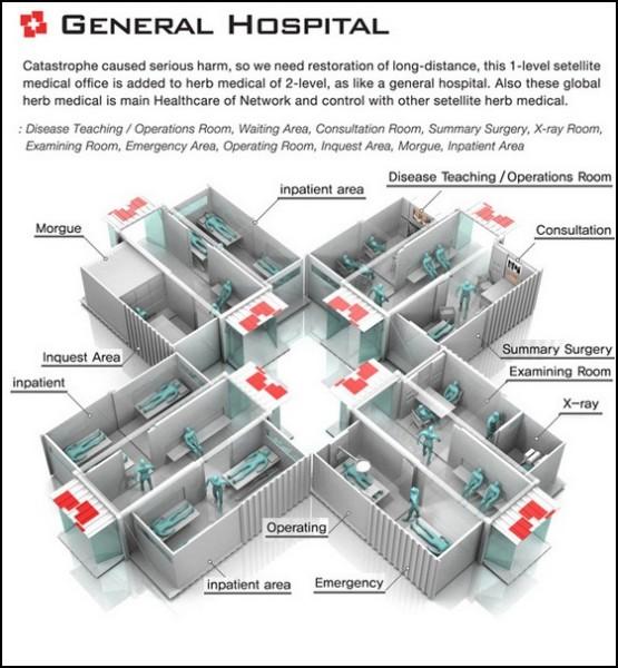 Мобильные полевые госпитали