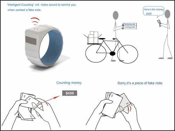 Чудо-кольцо Intelligent Counting - гаджет для подсчета денег и выявления подделок