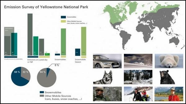 Чистый снег: истинно альпийский транспорт Nanuq