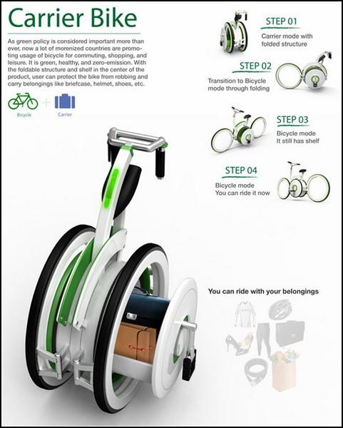 ТОП-10 велосипедов будущего: электромотосипед
