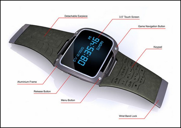 Концепт часов-смартфона WristPC