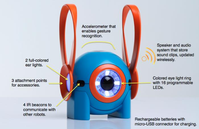 Роботы-игрушки: «мозг» Dot