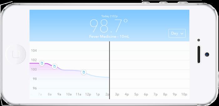 Родители всегда в курсе температуры ребёнка благодаря специальному приложению Fever Scout