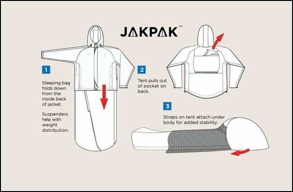 Как разложить плащ-палатку: инструкция