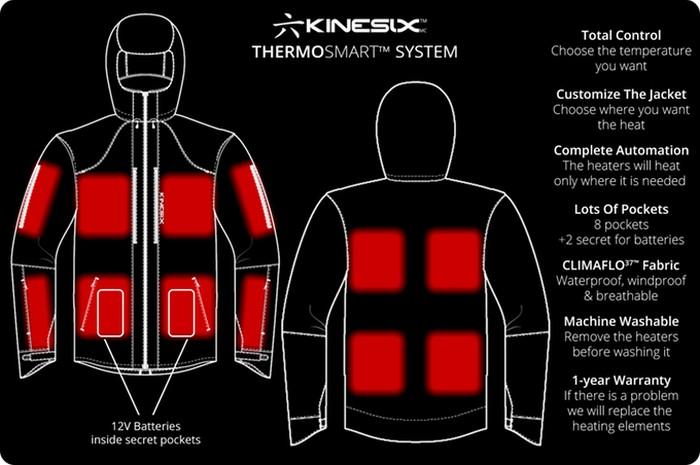 12 нагревательных элементов Kinesix на страже тепла и комфорта.