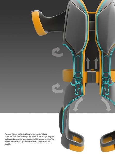 Защитный жилет для промышленных альпинистов Omni-Guard