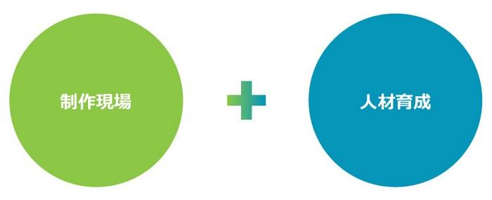 «Синий»+ «зелёный» - вот такого цвета нынче сигнал японского светофора.