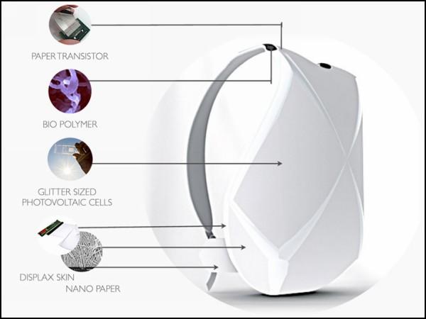 Androcell: эргономичный рюкзак с функциями дисплея