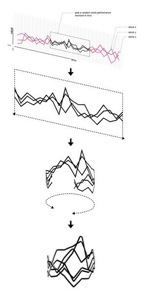 Новости фондового рынка в качестве украшений от Пола Кьютона (Paul Kewton)