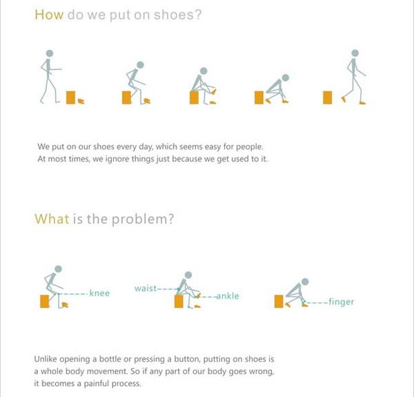Концептуальная обувь Fully Open Shoe избавит от завязывания шнурков