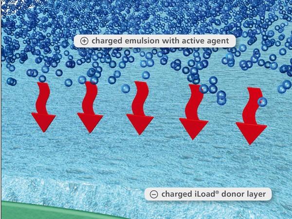 Новые ткани iLoad можно программировать на лечение