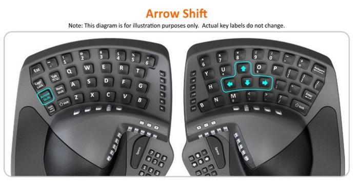 Доступ к цифрам через клавишу Number Shift