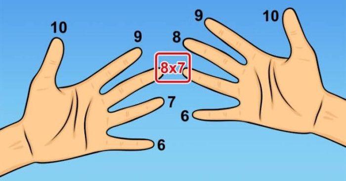 Таблица умножения на 6-9, которую можно «подсмотреть» на руке.