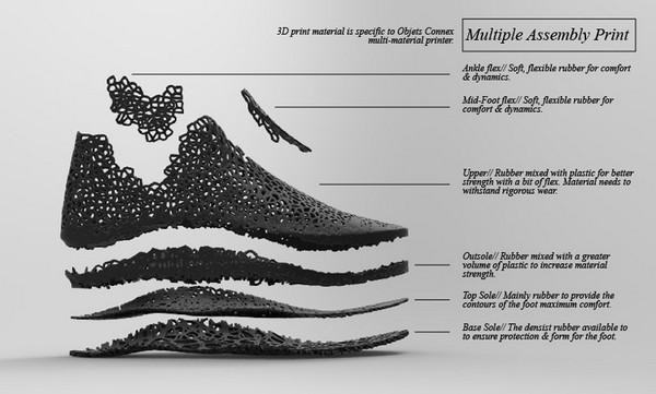 35bf057e9281 Реальная обувь недалёкого будущего XYZ от MOCOVOTE