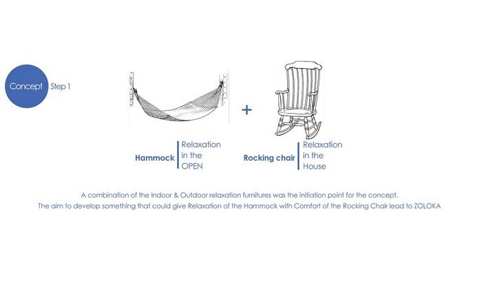 Кресло-качалка и гамак 2-в-1 Zoloka – мечта любого дачника