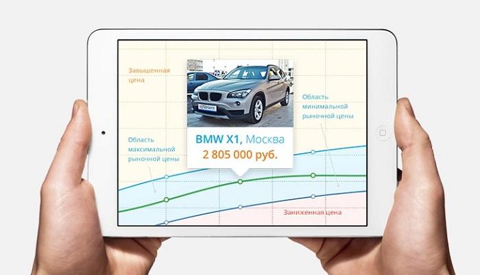 Посчитайте стоимость автомобиля/ Фото: automama.ru