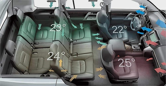 Настройка внутреннего климата автомобиля/ Фото: promlebedka.ru