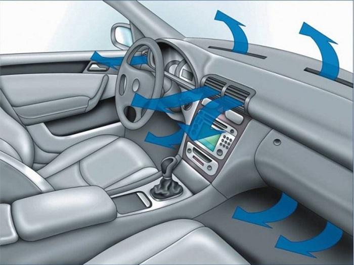 Поступающий в салон автомобиля теплый воздух/ Фото: motorpage.ru