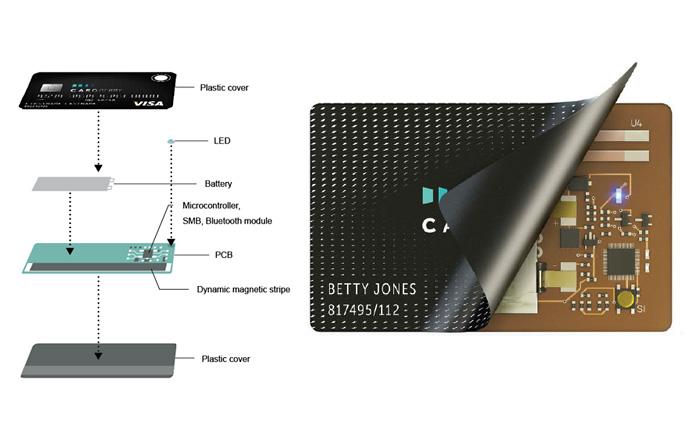 Cardberry - один зручний гаджет розміром з пластикову карту, замість сотні звичайних дисконтних карт